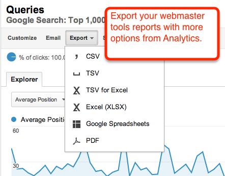 google analytics exporting