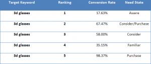3d-glasses-ranking-table