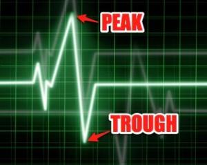 heart-attack-300x239