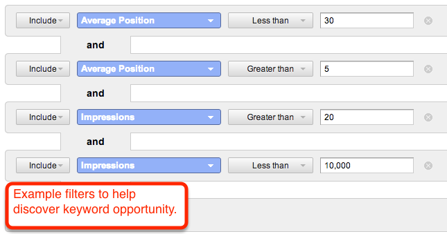 keyword opportunity filter