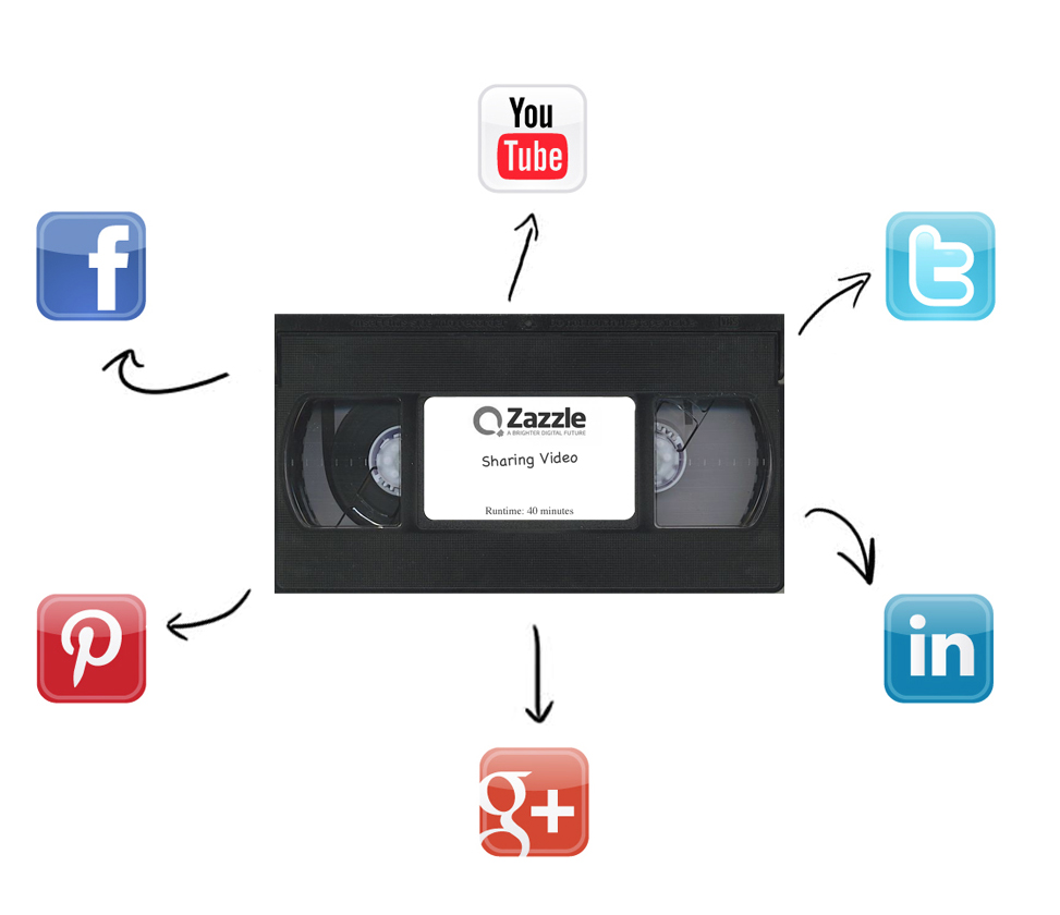 zazzle blog - video tape
