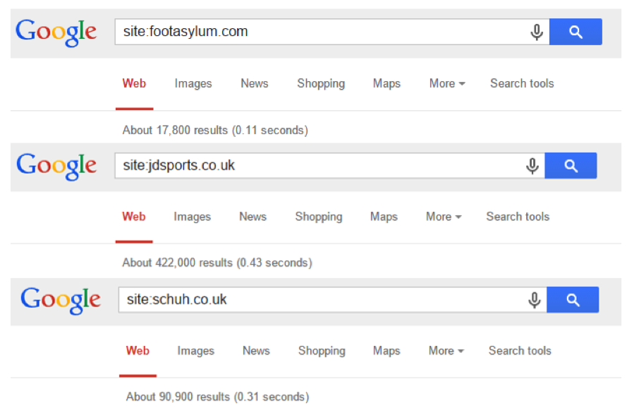 sitewide searches