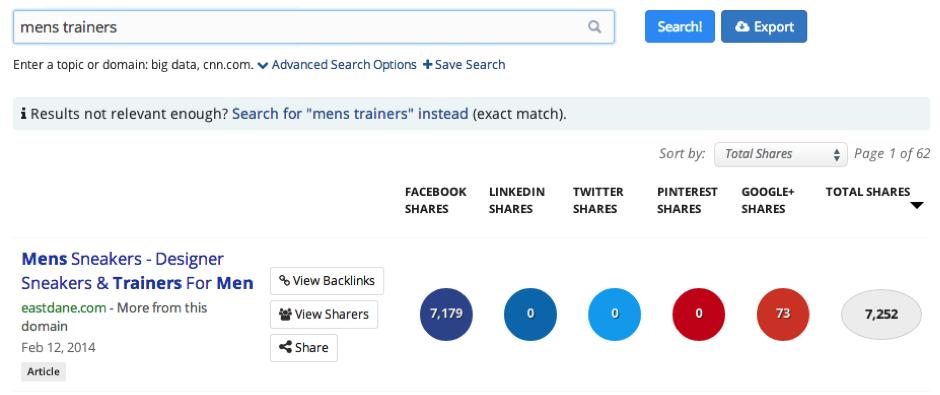social-sharing-analysis-1
