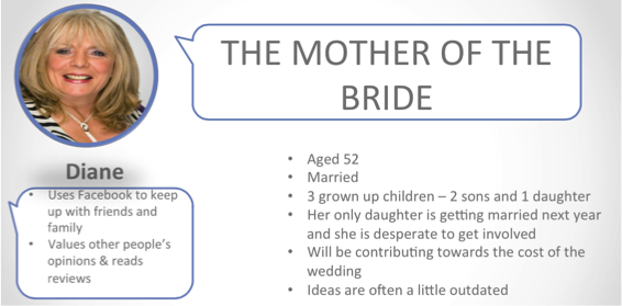 "persona ""mother of the bride"""