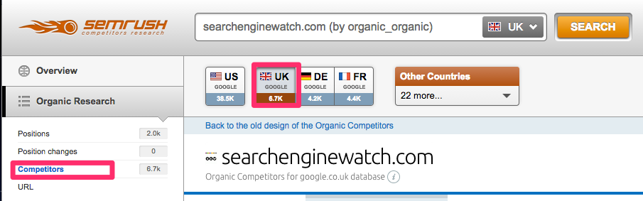 semrush organic research competitors