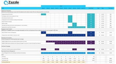 screen shot of zazzle spreadsheet