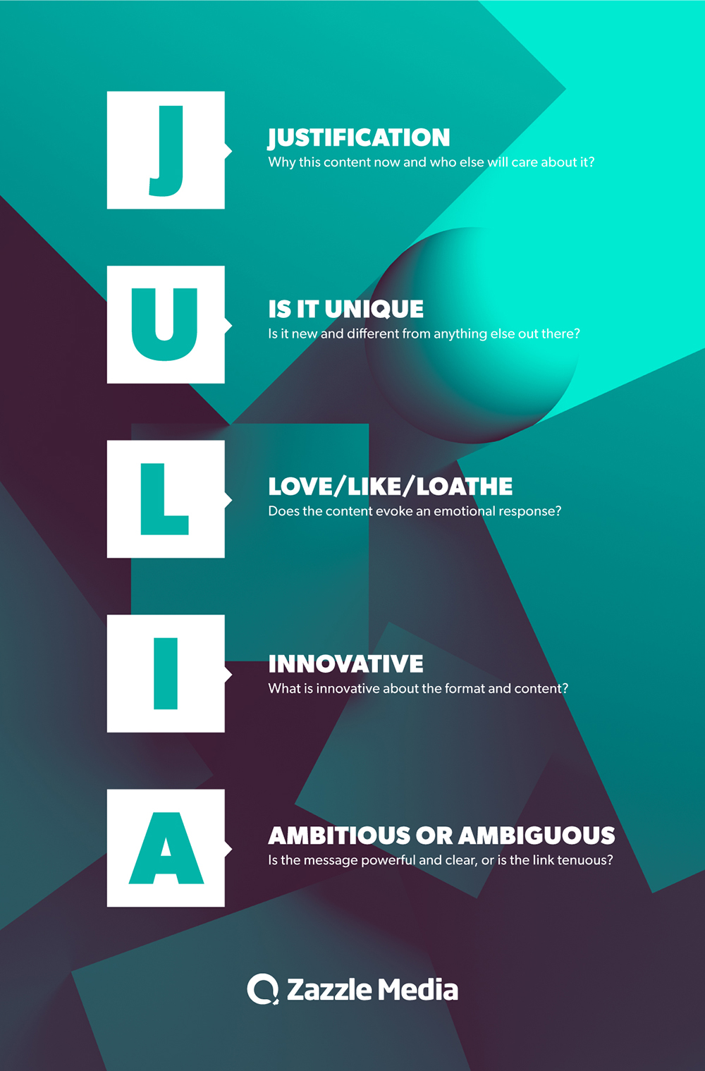 The JULIA validation checklist