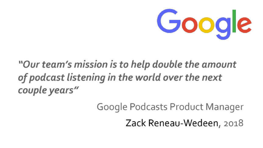 google podcasting