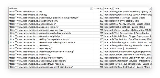 example list of indexable URLS